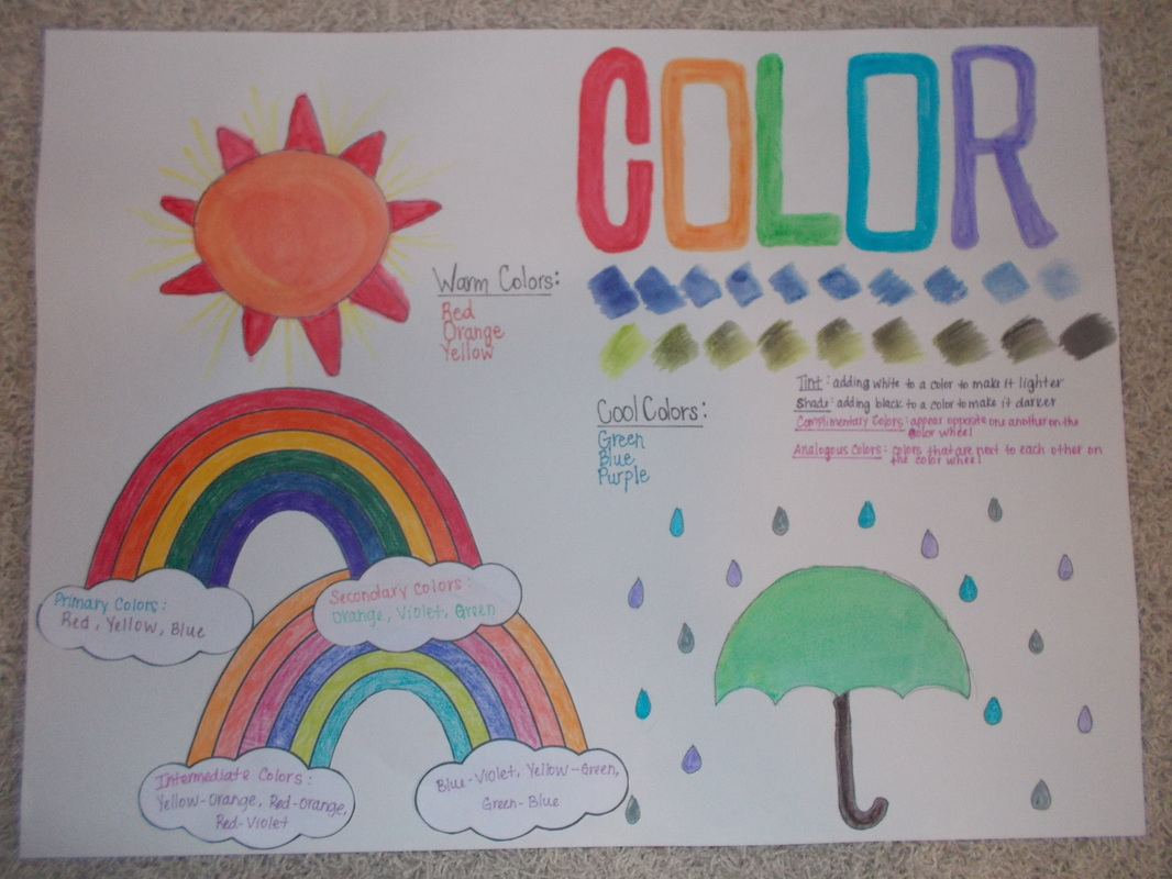 What Are The Different Elements Of Art : Elements of art posters brittany mcdonald